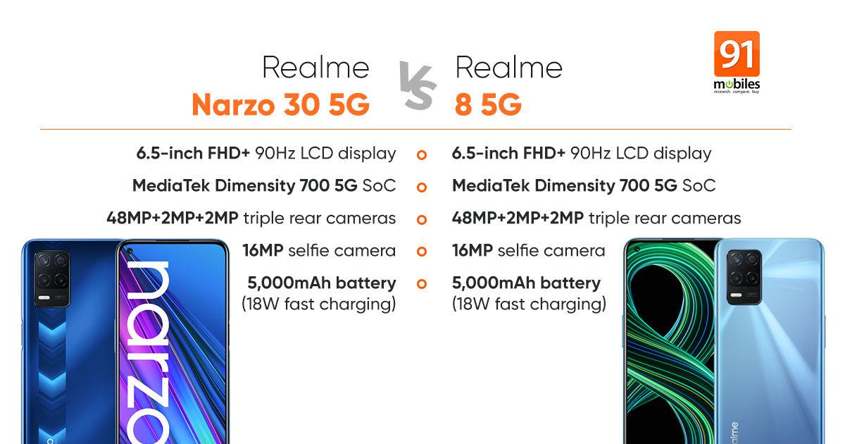 Featured image for Realme Narzo 30 5G vs Realme 8 5G