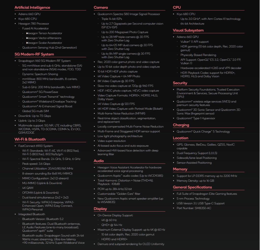 Snapdragon 888 plus spec sheet