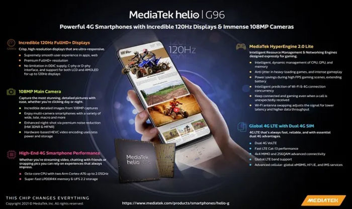 मीडियाटेक हेलियो G96