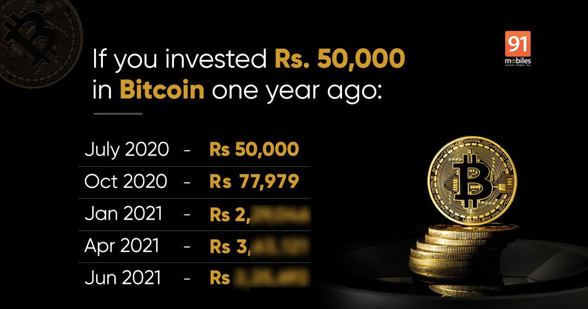 bitcoin price in india increase 1 year