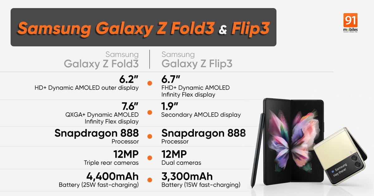Samsung Galaxy Z Fold3 Galaxy Z Flip3 भारत में किसी